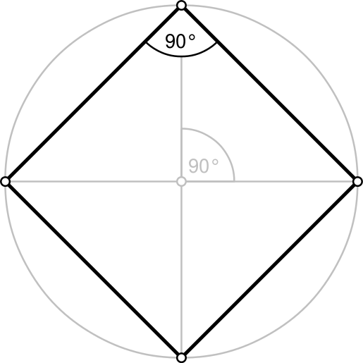A square contained with four triangles